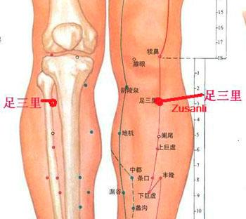 точка долголетия на колене