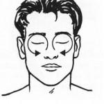 массаж при аллергии