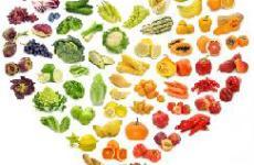 Витамины для иммунитета.