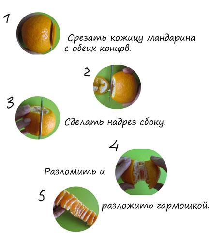 как чистить мандарин