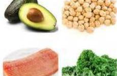 Продукты для ускорения метаболизма.