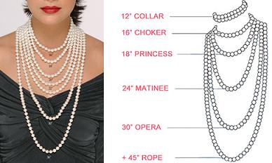 длина ожерелья