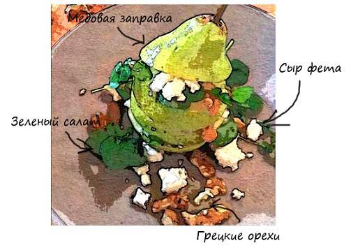 десерт с грушей и сыром