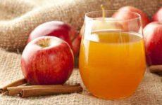 Детокс напитки — естественное очищение организма
