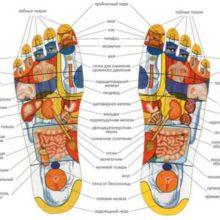 Как ухаживать за ногами— этапы домашнего очищения